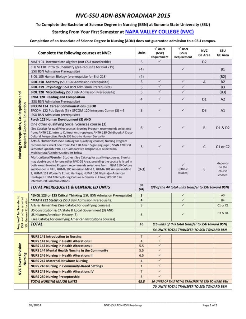 NVC-SSU roadmap - Sonoma State University