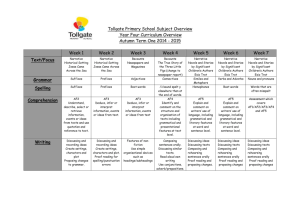 Tollgate Primary School Subject Overview Year Four Curriculum
