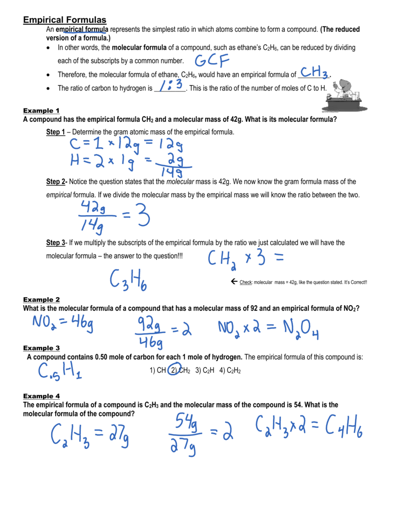 Empirical Formulas – Empirical Formula Worksheet with Answers