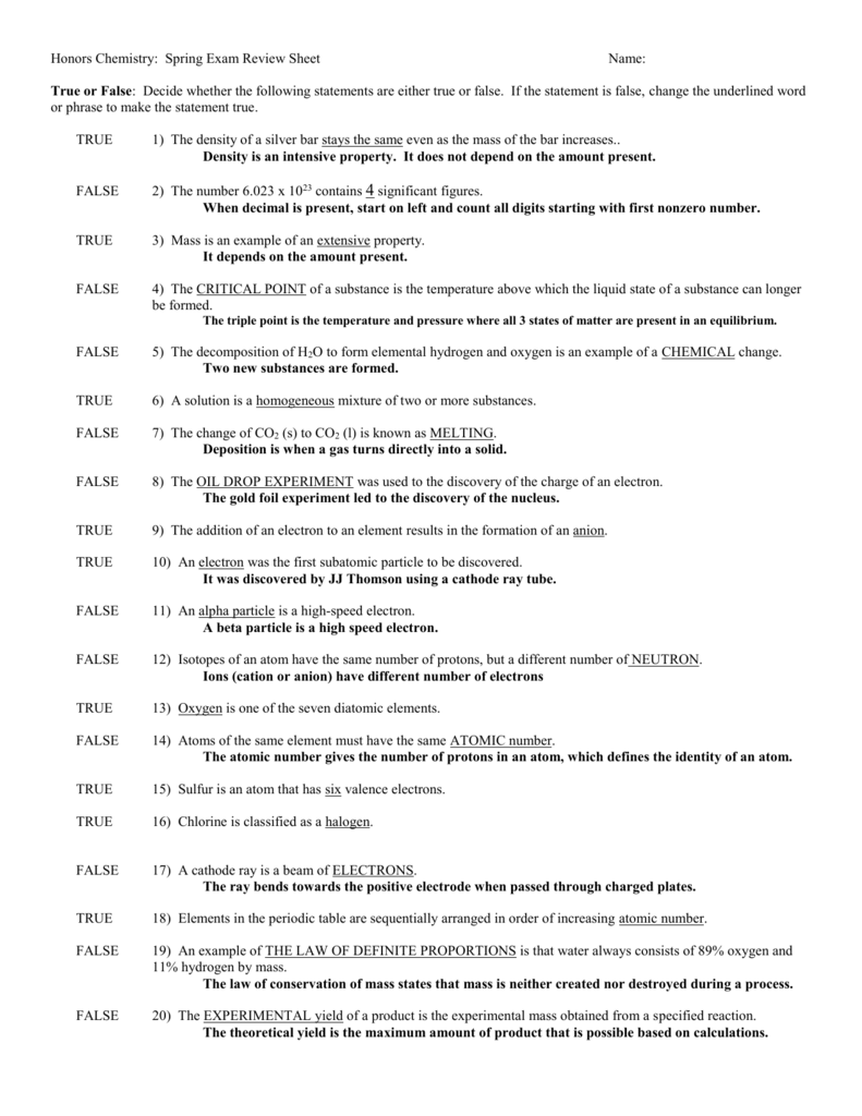Honors Chemistry: Spring Exam Review Sheet