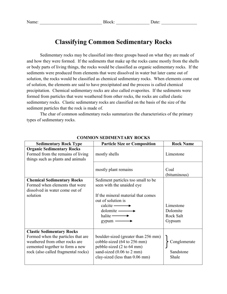 Worksheet Sedimentary Rocks Worksheet Grass Fedjp