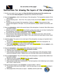 Instructions for drawing the layers of the atmosphere
