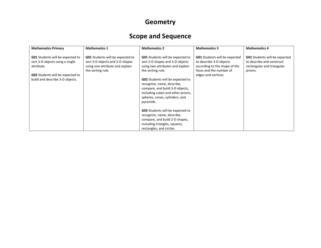 scope and sequence geometry