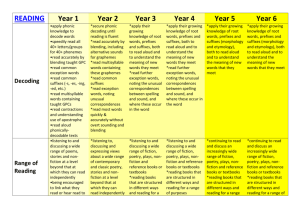 The Curriculum for Reading Y1 to Y6