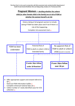 FGM Reporting Flowchart for Pregnant Women