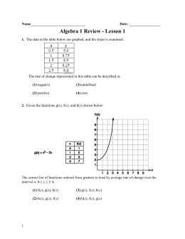 Algebra Regents Review 2014