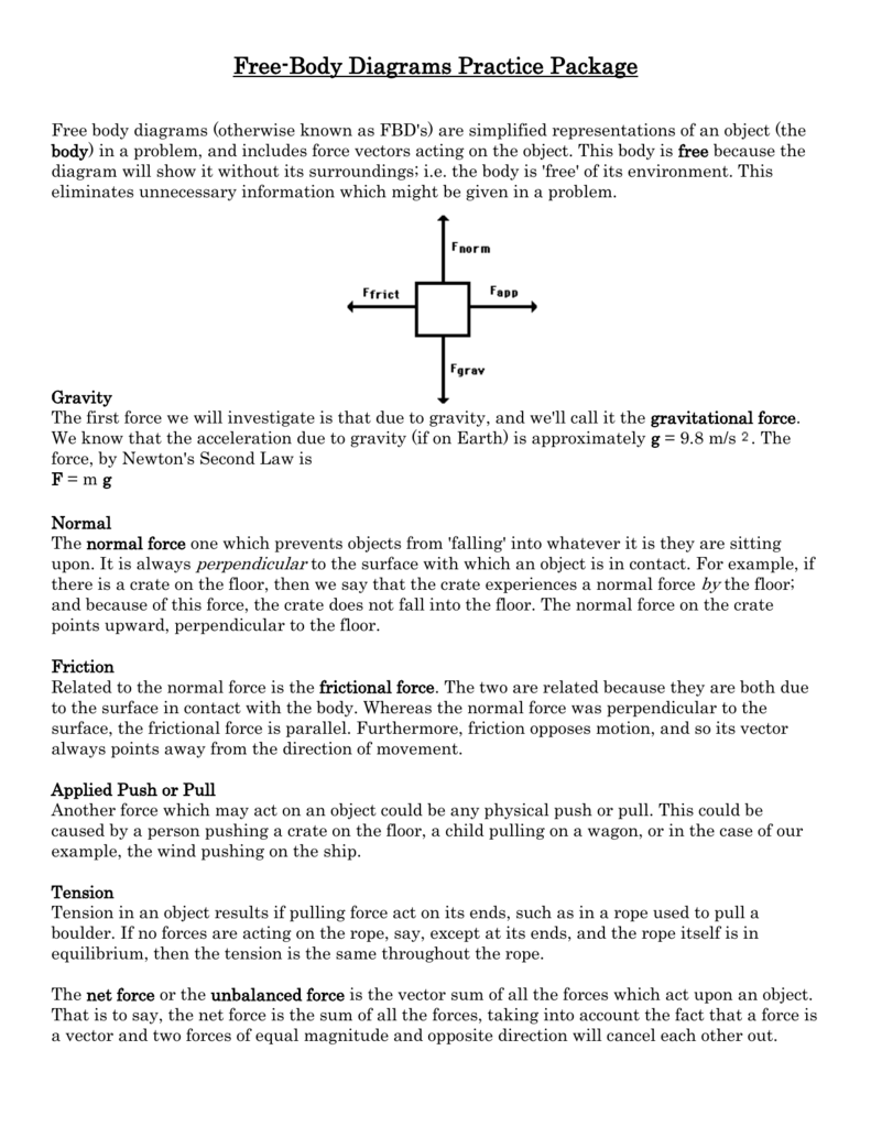 Uncategorized Free Body Diagram Worksheet free body diagrams worksheet