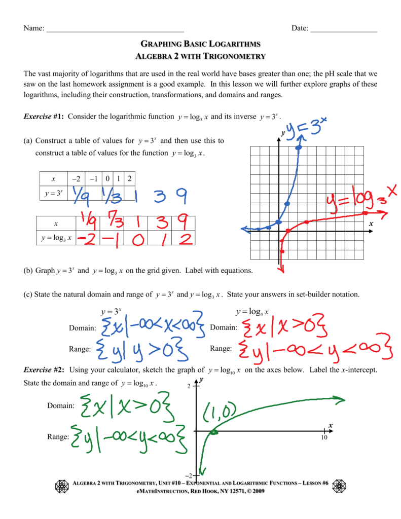 Graphing Basic Logarithms Algebra 2 with Trigonometry