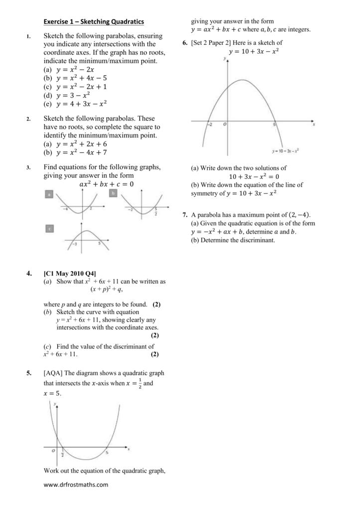 C1/IGCSE Further Maths - Sketching Graphs Worksheet