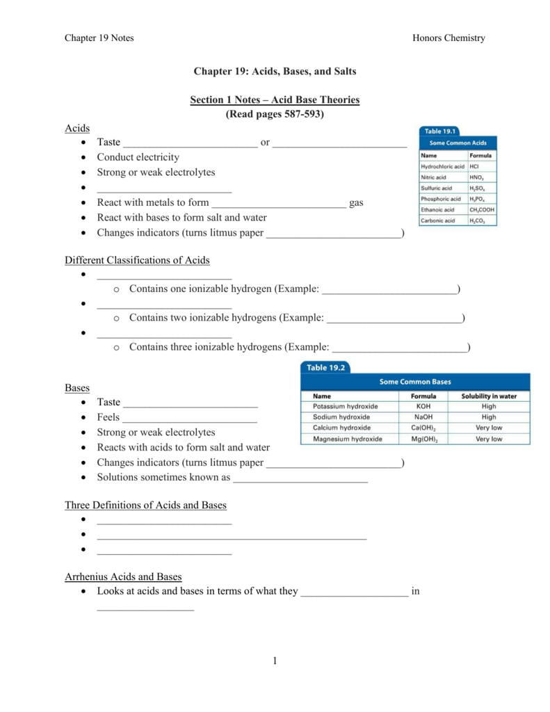 worksheet Note Taking Worksheet Acids Bases And Salts chapter 19 notes sheet