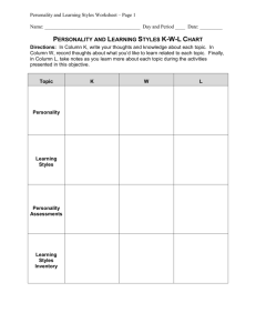 Personality and Learning Styles KWL Chart