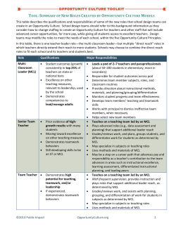 Tool: Summary of New Roles Created by Opportunity Culture Models