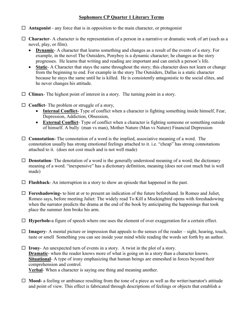 Q1 Lit Terms