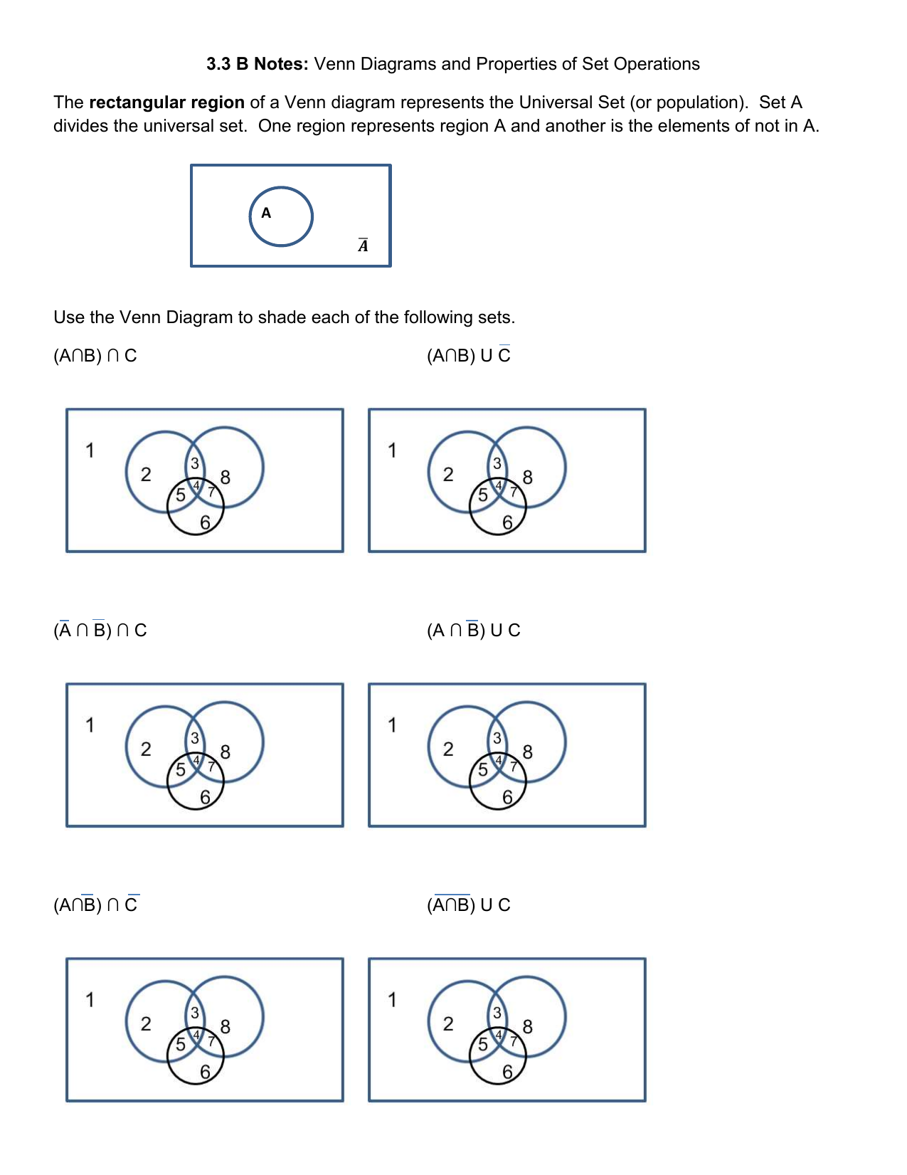 3 3 B Notes  Venn Diagrams And Properties Of Set