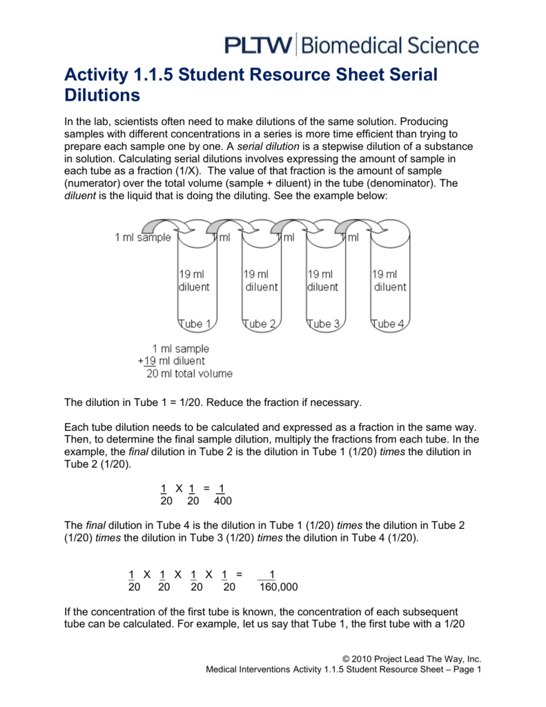 Activity 115 Student Resource Sheet Serial