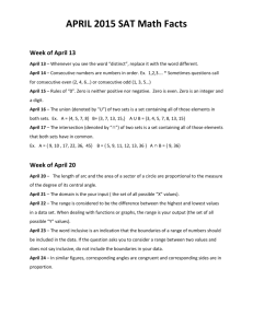 April SAT Math Facts