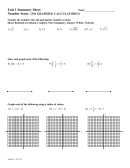 Resources for Algebra 2