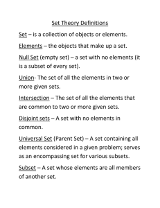Set Theory Definitions