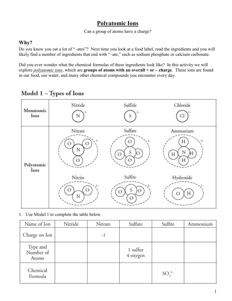 POGIL Polyatomic Ions – Polyatomic Ions Worksheet with Answers