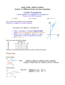 Different Forms of Linear Equations Study Guide