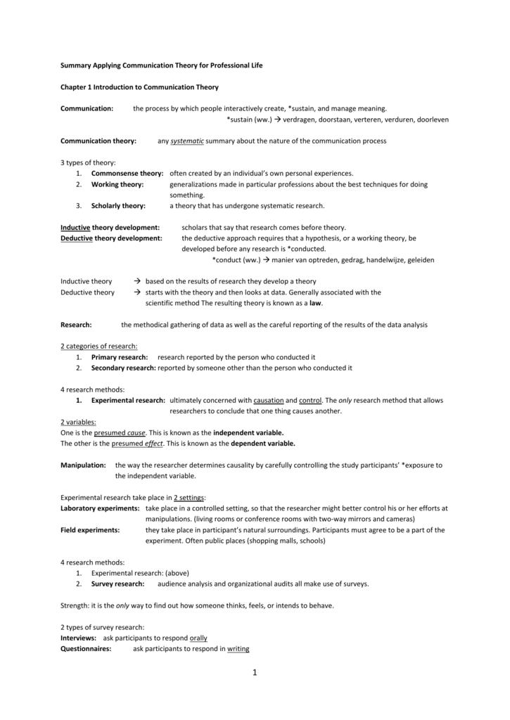 nature chapter 1 summary