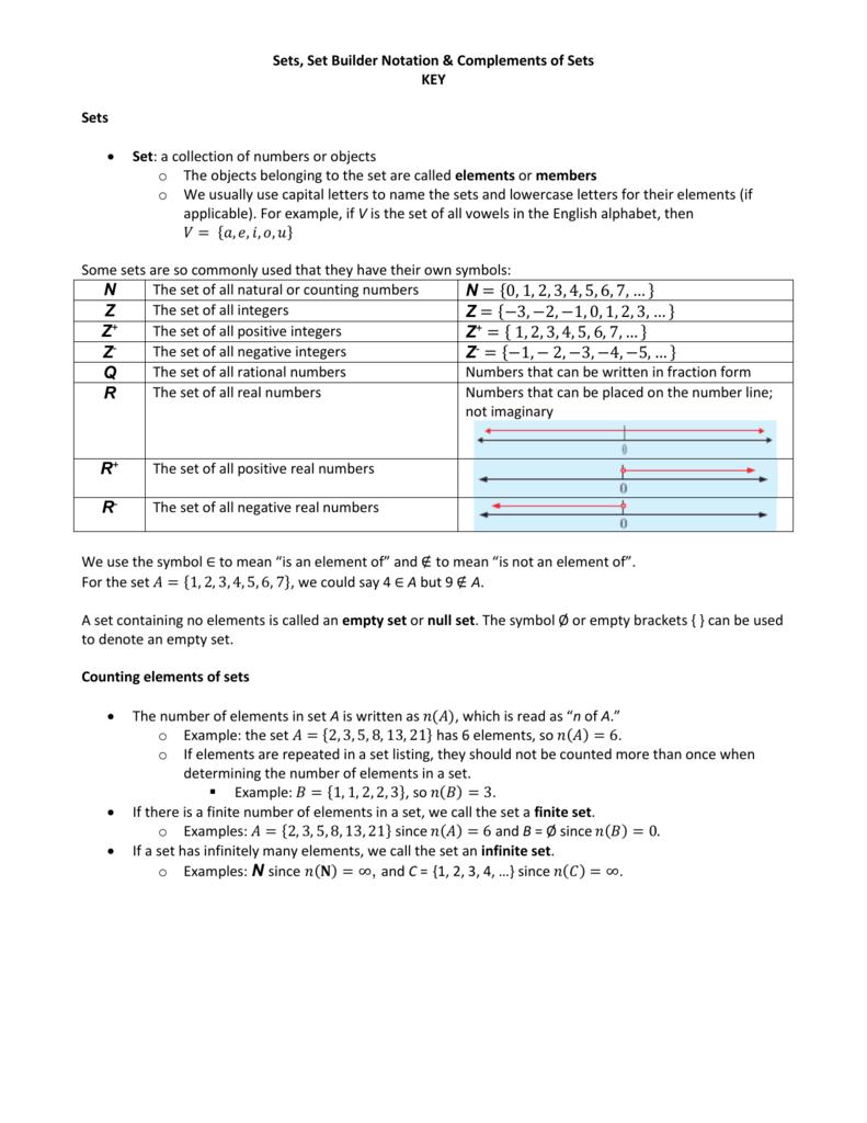 Sets Set Builder Notation Complements Of Sets Key Sets Set A