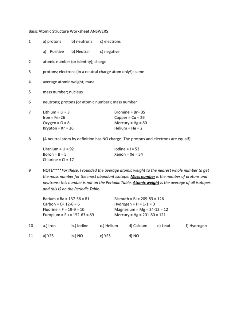Basic Atomic Structure Worksheet ANSWERS – Worksheet Atomic Structure