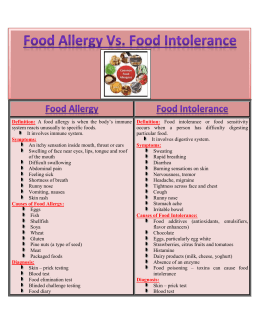 Http Www Nhs Uk Conditions Food Intolerance Pages Introduction Aspx