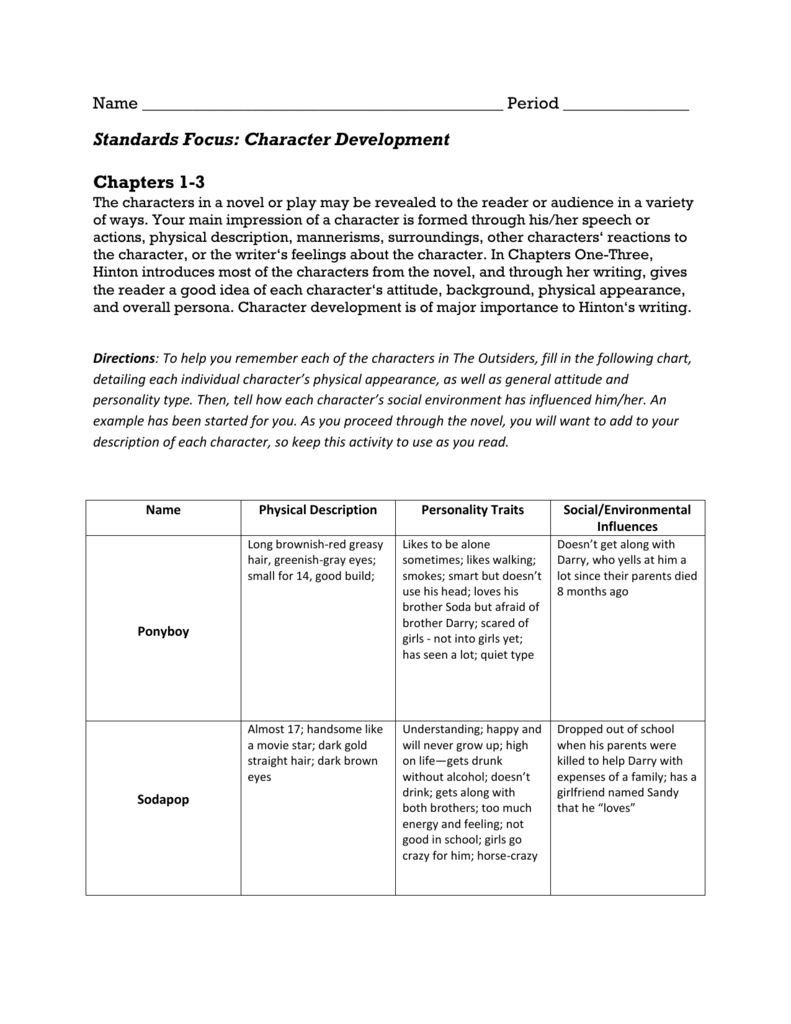 Standards Focus: Character Development Chapters 1-3