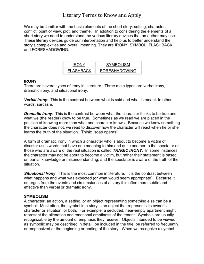 Interactive Essay Writing Harper Lee Essays First Impressions Essay