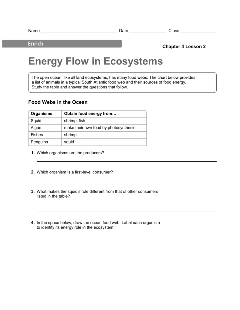 together with  in addition Ecosystem Energy Flow Project by ThinkImagineLearn   TpT besides Energy Flow In Ecosystems Answers   Consumers Energy   Xcel Energy as well Energy Flow In Ecosystems Worksheet   Lobo Black together with Gallery For Energy Flow Through An Ecosystem Worksheet  Energy Flow also Energy Flow In Ecosystems Worksheet   Narrativamente further  likewise 26 ecological pyramids manuel tzul   Food Web   Systems Ecology additionally  as well Energy Flow In Ecosystems Worksheet   Briefencounters moreover Energy Flow in an Ecosystem  With Diagram likewise Energy Flow Through An Ecosystem Worksheet also Chapter 2 Energy flow and nutrient cycles – Workbook Answers as well Trophic Levels Worksheet Energy Flow Through An Ecosystem Worksheet moreover Natural Selection Worksheet Ab Middle on Worksheet Energy. on energy flow in ecosystems worksheet