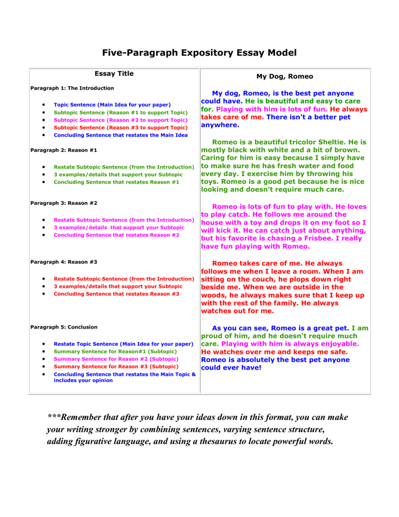 sample 5 paragraph essay summary The 5-paragraph essay is the universal standard format whether you are writing a persuasive piece or just a story, this is the go-to structure.