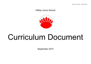 Hilltop Junior School * Curriculum Map