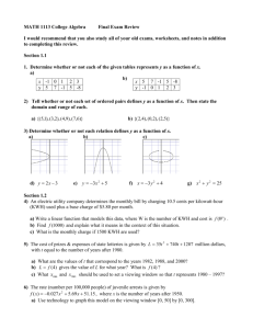MATH 1113 College Algebra
