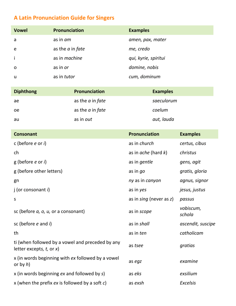 A Latin Pronunciation Guide for Singers