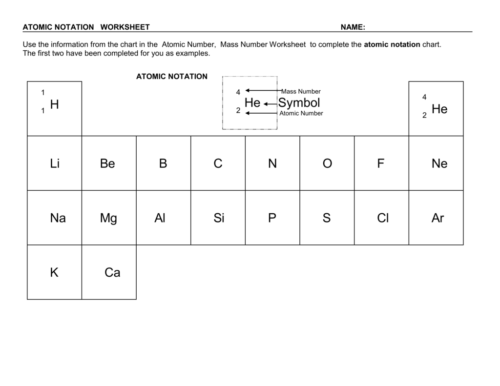bohr diagram worksheet name – Atomic Number Worksheet