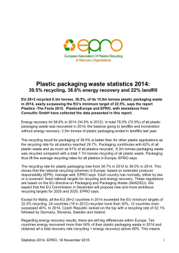 Europe beats targets to recycle 29% of plastic packaging
