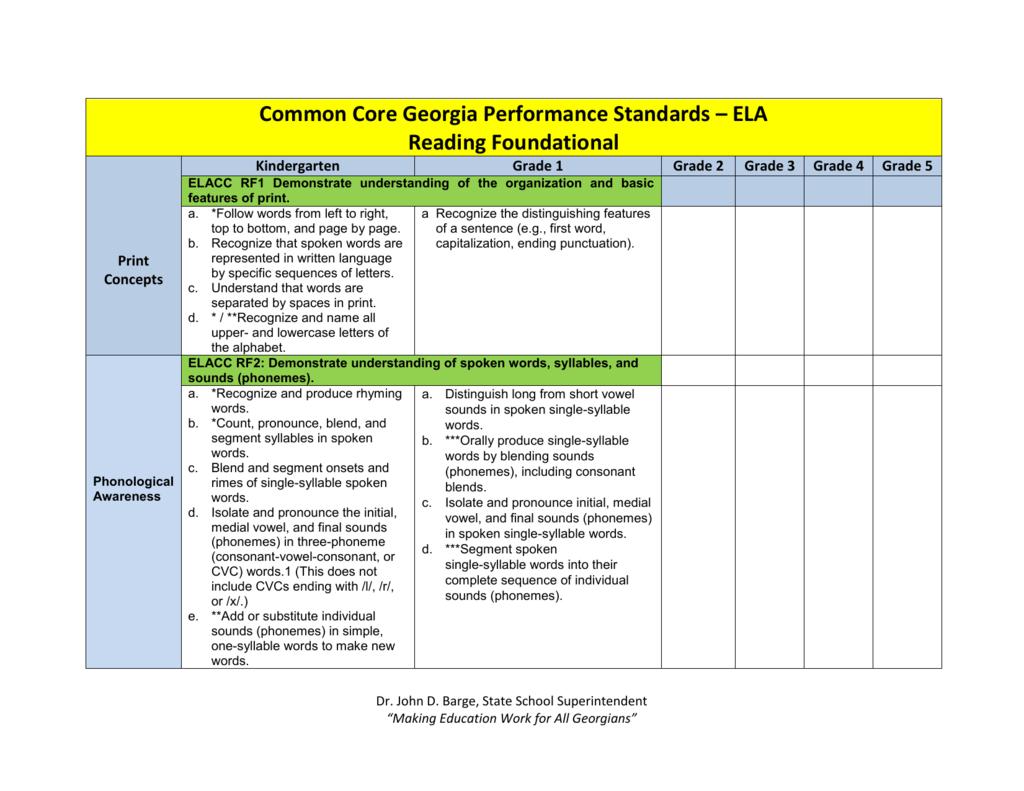 Reading Foundational Chart - GeorgiaELACCGPSK-5
