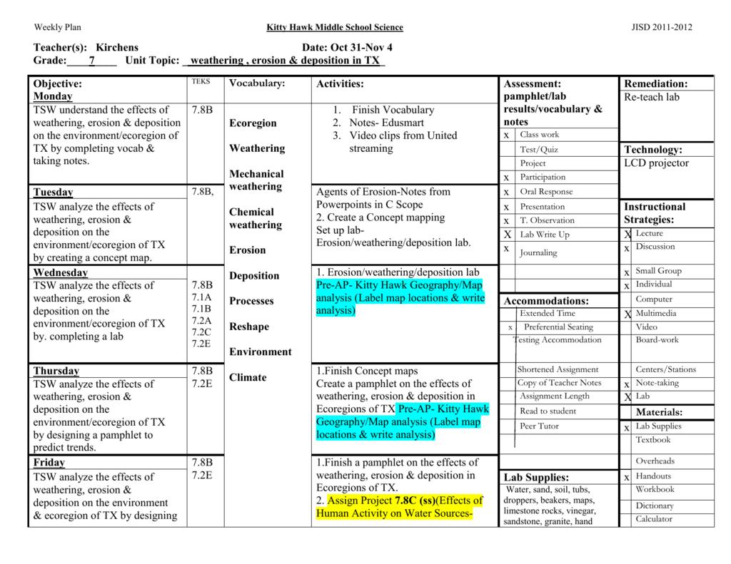 Workbooks ap human geography workbook : Teacher(s): Kirchens Date: Oct 31