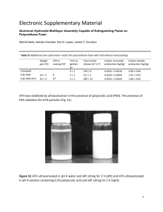 Electronic Supplementary Material Aluminum Hydroxide Multilayer