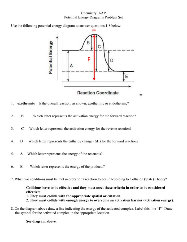 Kinetics Potential Energy Diagrams Worksheet Diy Enthusiasts