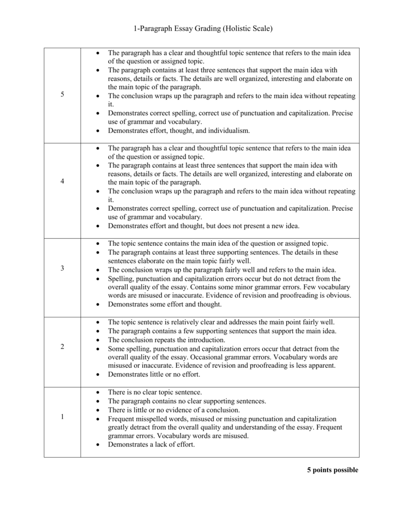 resume Resume Corrector correct essays sample resume for a technician ap bio enzyme essay how to an online correct