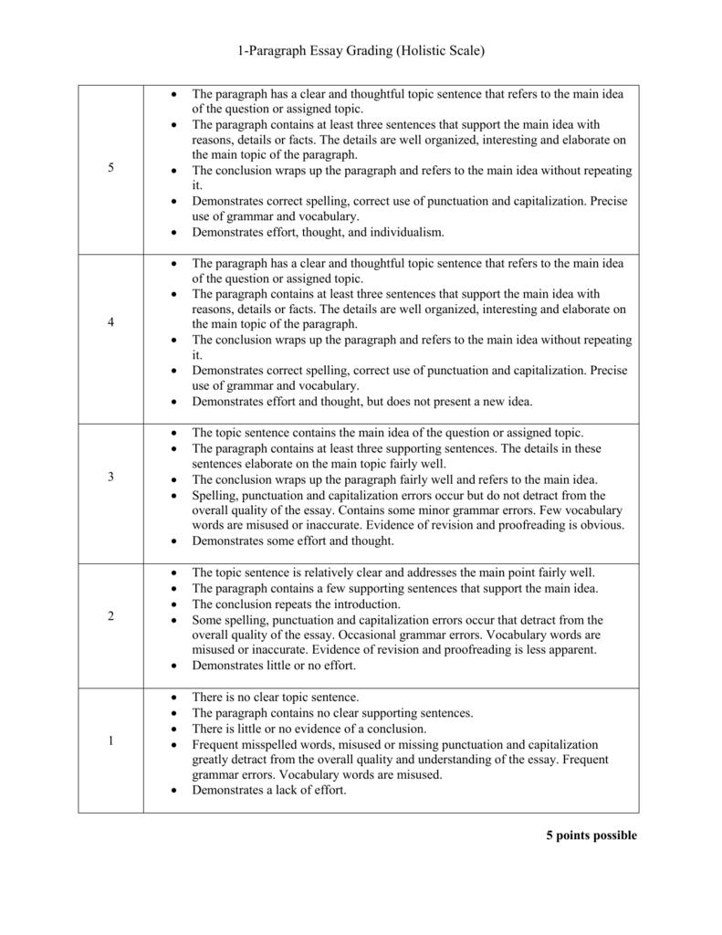 how to correct an essay correct essay online how to correct an essay how to correct essays buscio mary