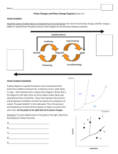 Phase Changes and Phase Change Diagrams Activity