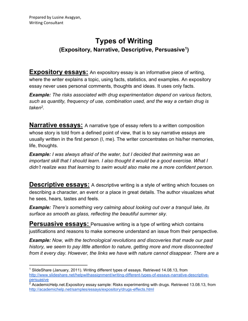 Examples of Descriptive Essays