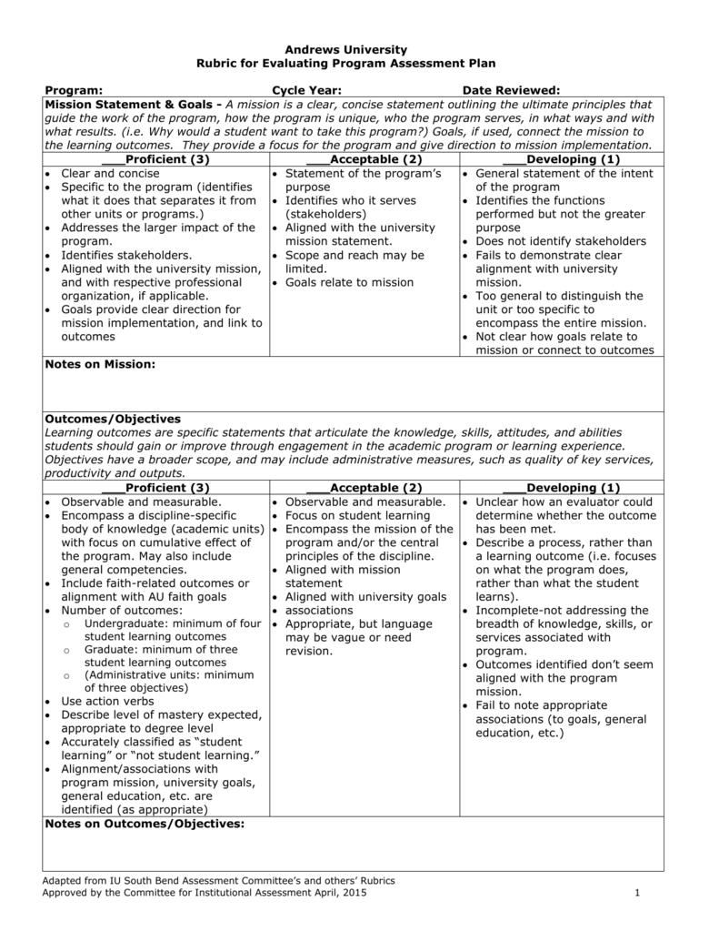 Rubric For Evaluating Program Assessment Rubrics to evaluate oral presentations level: rubric for evaluating program assessment