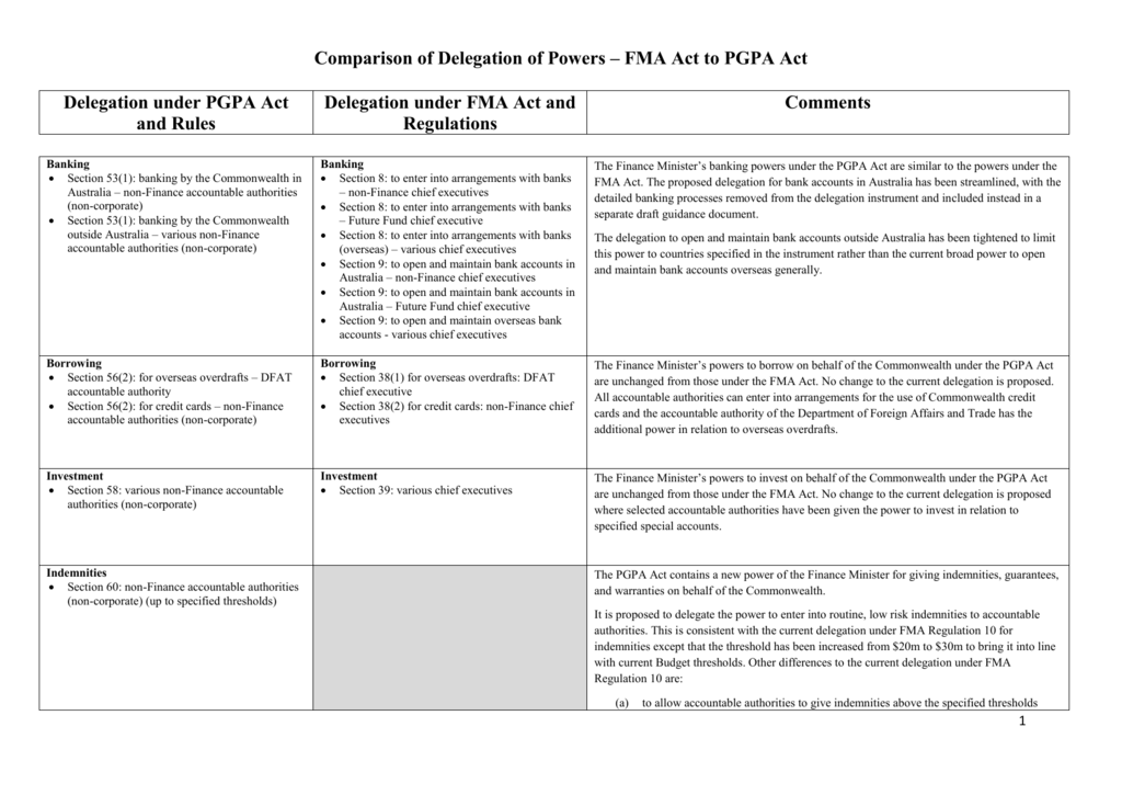 comparison of delegation of powers fma act to pgpa act