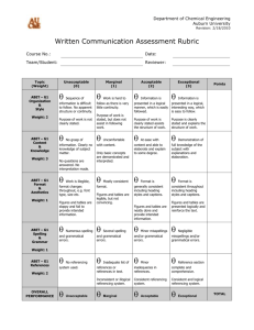 Written communication assessment rubric