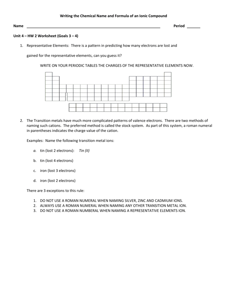 worksheet Ternary Ionic Compounds Worksheet writing the names and formulas of ionic compounds worksheet