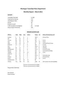 Muskegon Township Police Department Monthly Report – March 2012